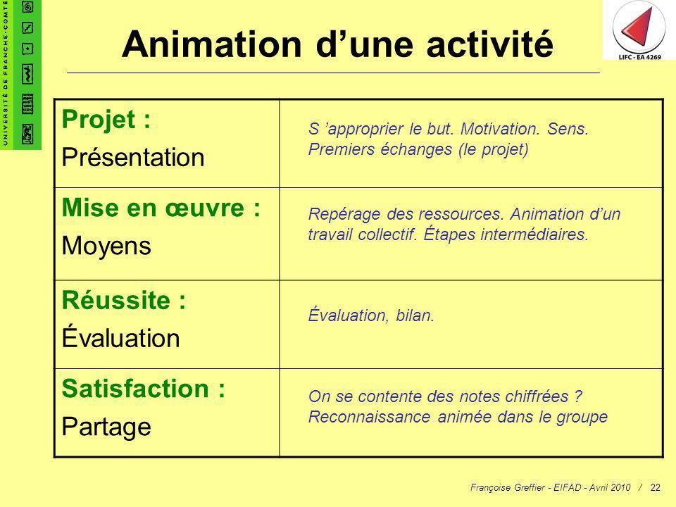Françoise Greffier - EIFAD - Avril 2010 /22 Animation dune activité Projet : Présentation Mise en œuvre : Moyens Réussite : Évaluation Satisfaction :
