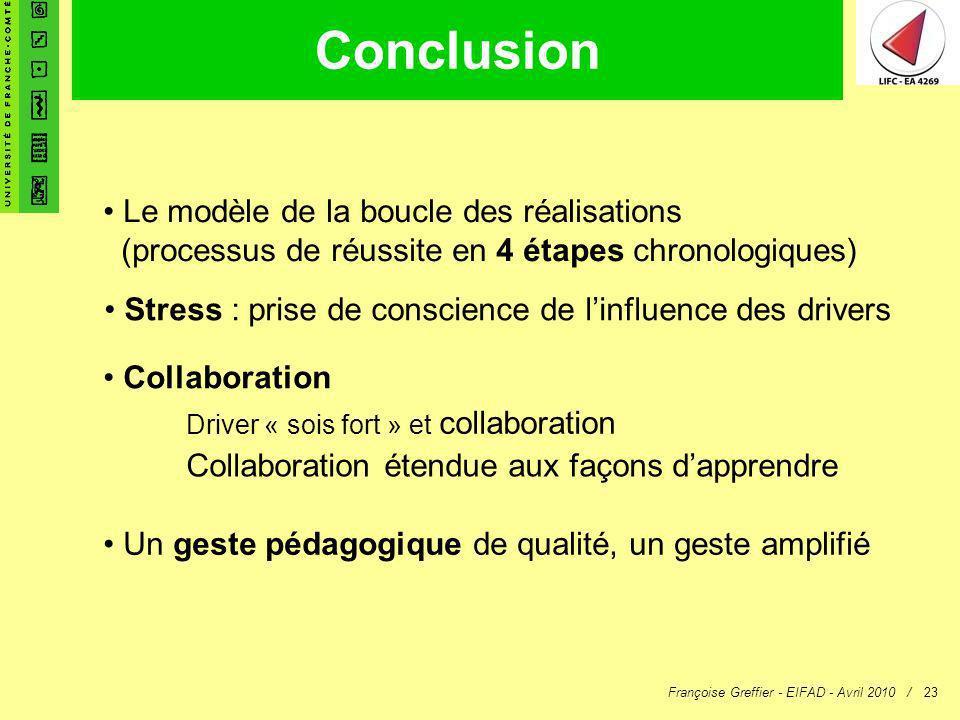 Françoise Greffier - EIFAD - Avril 2010 /23 Conclusion Collaboration Collaboration étendue aux façons dapprendre Le modèle de la boucle des réalisatio