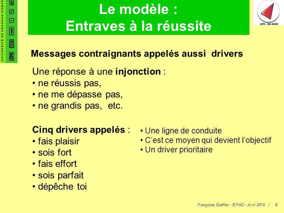 Françoise Greffier - EIFAD - Avril 2010 /6 Le modèle : Entraves à la réussite Une réponse à une injonction : ne réussis pas, ne me dépasse pas, ne gra