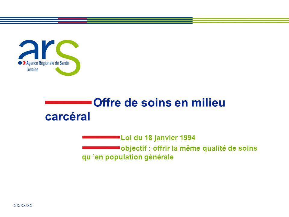 XX/XX/XX Offre de soins en milieu carcéral Loi du 18 janvier 1994 objectif : offrir la même qualité de soins qu en population générale