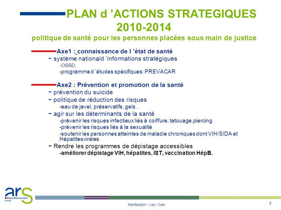 5 Manifestation / Lieu / Date PLAN d ACTIONS STRATEGIQUES 2010-2014 politique de santé pour les personnes placées sous main de justice Axe1 : connaiss