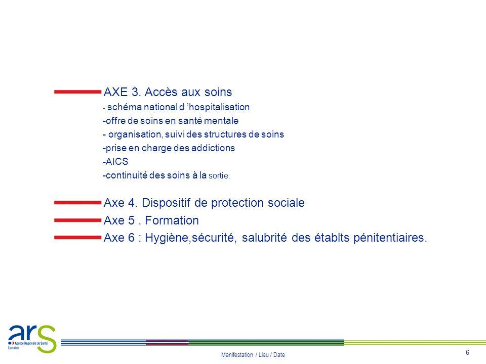 6 Manifestation / Lieu / Date AXE 3. Accès aux soins - schéma national d hospitalisation -offre de soins en santé mentale - organisation, suivi des st
