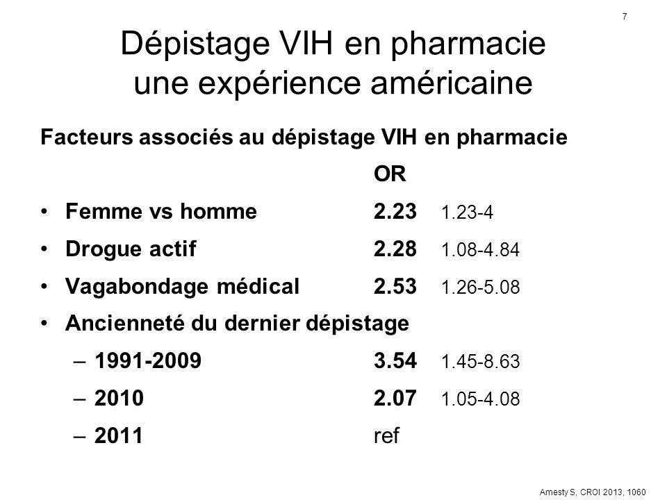 7 Dépistage VIH en pharmacie une expérience américaine Facteurs associés au dépistage VIH en pharmacie OR Femme vs homme2.23 1.23-4 Drogue actif2.28 1