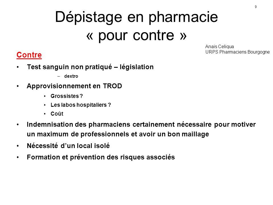 9 Dépistage en pharmacie « pour contre » Contre Test sanguin non pratiqué – législation –dextro Approvisionnement en TROD Grossistes ? Les labos hospi