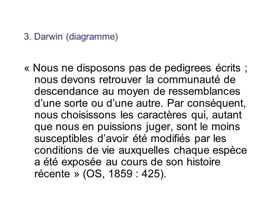 3. Darwin (diagramme) « Nous ne disposons pas de pedigrees écrits ; nous devons retrouver la communauté de descendance au moyen de ressemblances dune