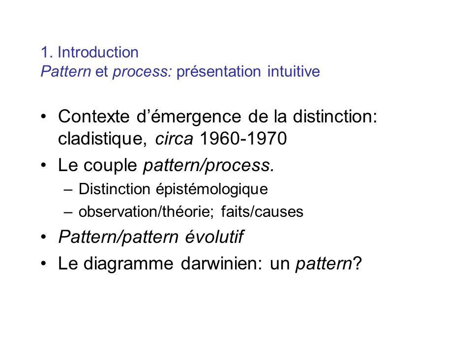 1. Introduction Pattern et process: présentation intuitive Contexte démergence de la distinction: cladistique, circa 1960-1970 Le couple pattern/proce