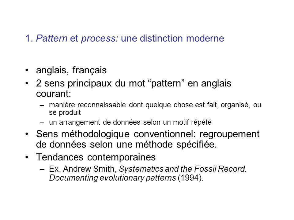 1. Pattern et process: une distinction moderne anglais, français 2 sens principaux du mot pattern en anglais courant: –manière reconnaissable dont que