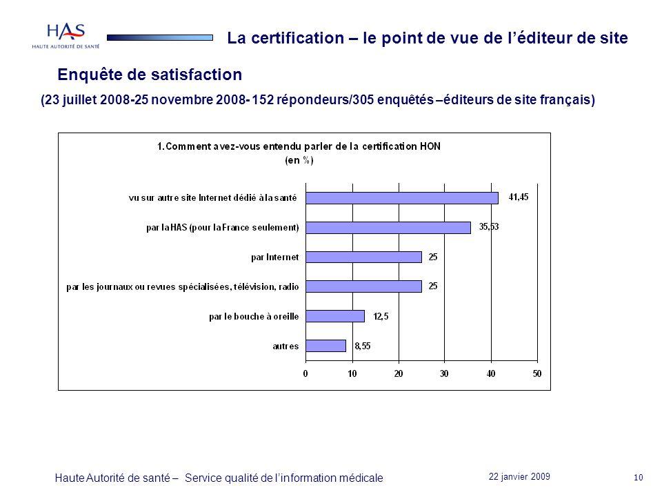 22 janvier 2009 Haute Autorité de santé – Service qualité de linformation médicale 10 La certification – le point de vue de léditeur de site Enquête de satisfaction (23 juillet 2008-25 novembre 2008- 152 répondeurs/305 enquêtés –éditeurs de site français)