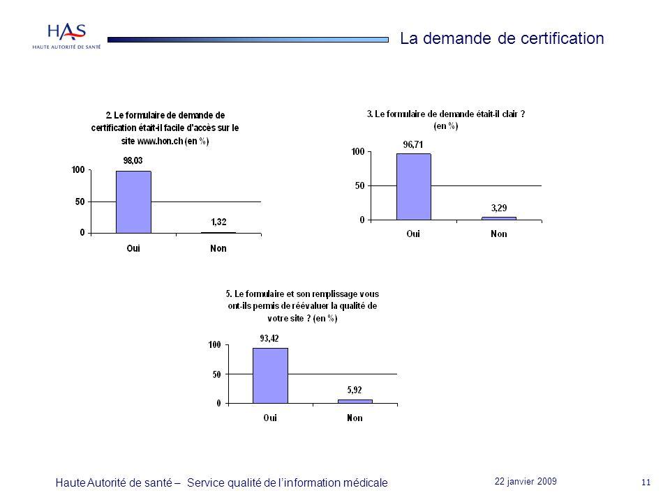 22 janvier 2009 Haute Autorité de santé – Service qualité de linformation médicale 11 La demande de certification