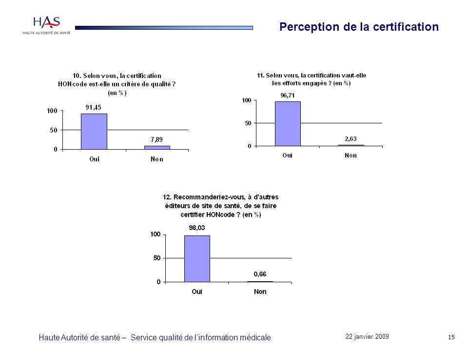 22 janvier 2009 Haute Autorité de santé – Service qualité de linformation médicale 15 Perception de la certification