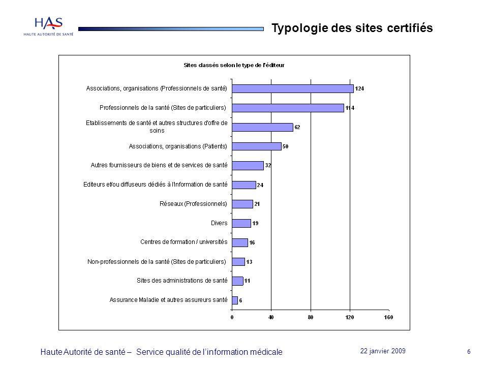 22 janvier 2009 Haute Autorité de santé – Service qualité de linformation médicale 6 Typologie des sites certifiés