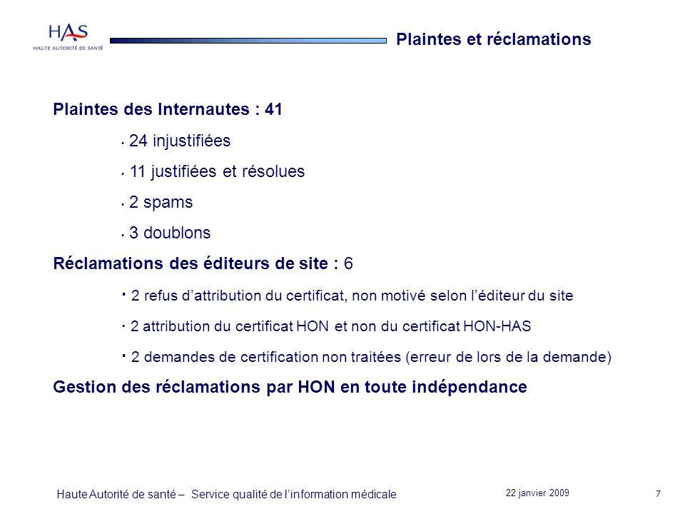 22 janvier 2009 Haute Autorité de santé – Service qualité de linformation médicale 7 Plaintes et réclamations Plaintes des Internautes : 41 24 injustifiées 11 justifiées et résolues 2 spams 3 doublons Réclamations des éditeurs de site : 6 2 refus dattribution du certificat, non motivé selon léditeur du site 2 attribution du certificat HON et non du certificat HON-HAS 2 demandes de certification non traitées (erreur de lors de la demande) Gestion des réclamations par HON en toute indépendance