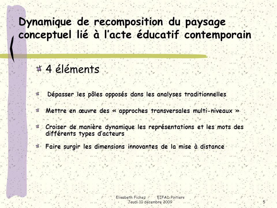 Elisabeth Fichez EIFAD Poitiers Jeudi 10 décembre 20096 Suite commentaire dia 5