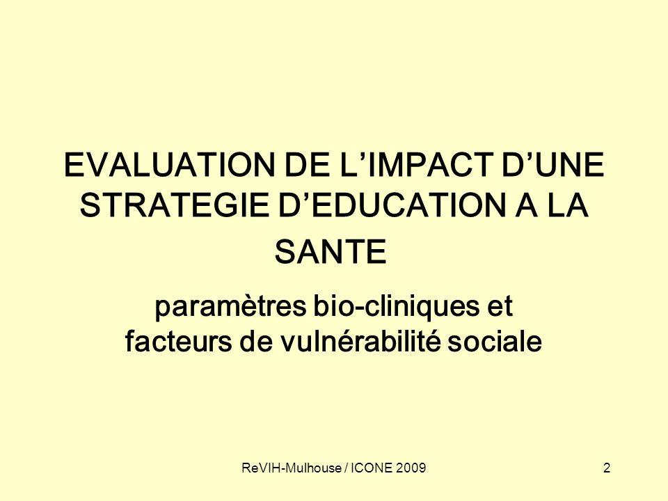 3ReVIH-Mulhouse / ICONE 2009 Contexte CS IDE en éducation à la santé Développée dans le cadre dun réseau ville-hôpital depuis 2005 File active hospitalière de référence : 450 patients dont 79% sont traités