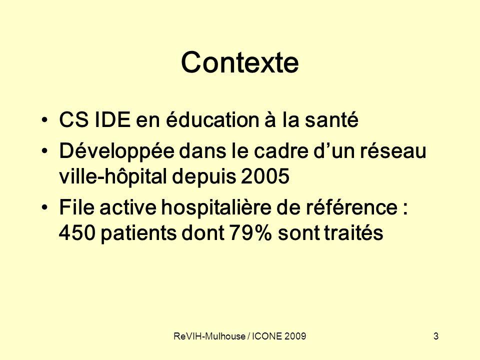 3ReVIH-Mulhouse / ICONE 2009 Contexte CS IDE en éducation à la santé Développée dans le cadre dun réseau ville-hôpital depuis 2005 File active hospita