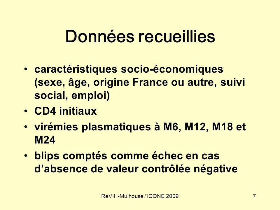 7ReVIH-Mulhouse / ICONE 2009 Données recueillies caractéristiques socio-économiques (sexe, âge, origine France ou autre, suivi social, emploi) CD4 ini