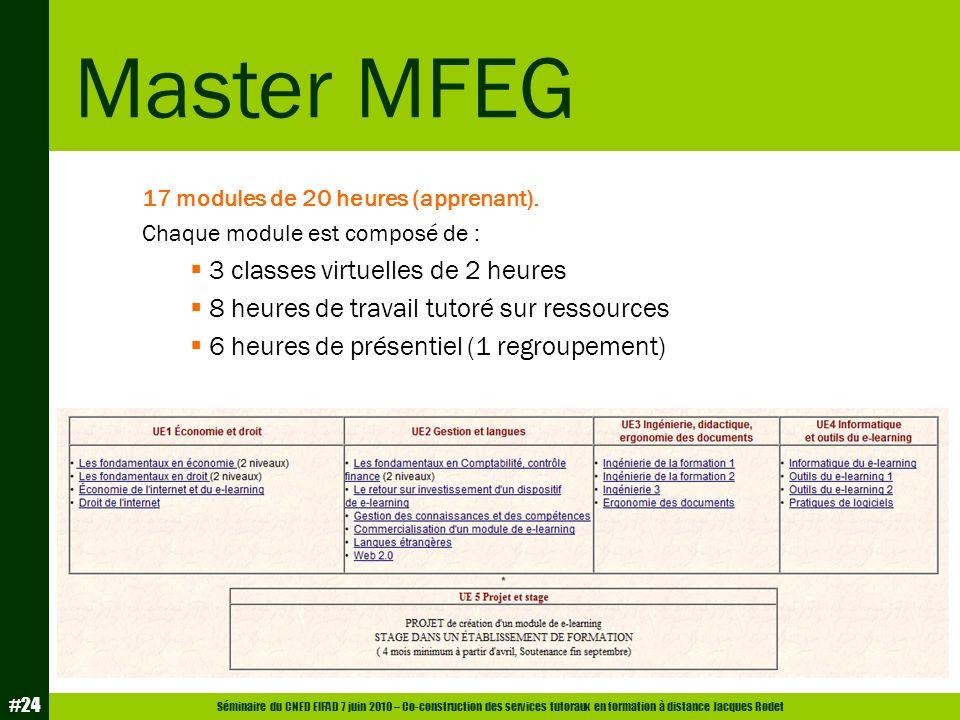 Séminaire du CNED EIFAD 7 juin 2010 – Co-construction des services tutoraux en formation à distance Jacques Rodet #24 17 modules de 20 heures (apprena