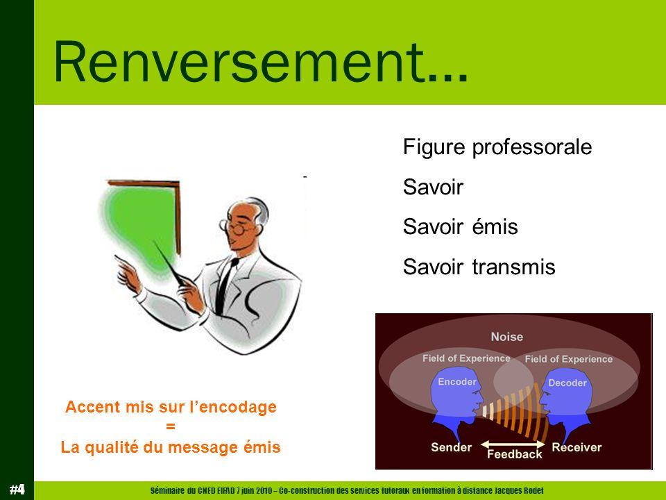 Séminaire du CNED EIFAD 7 juin 2010 – Co-construction des services tutoraux en formation à distance Jacques Rodet #4 Renversement… Figure professorale