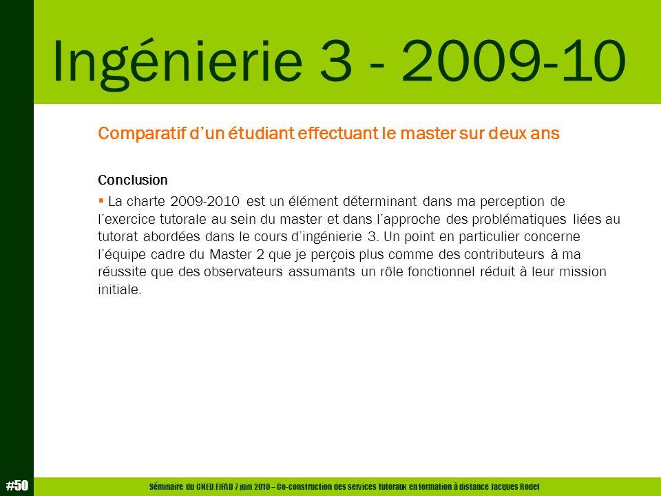 Séminaire du CNED EIFAD 7 juin 2010 – Co-construction des services tutoraux en formation à distance Jacques Rodet #50 Comparatif dun étudiant effectua
