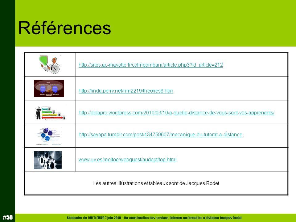 Séminaire du CNED EIFAD 7 juin 2010 – Co-construction des services tutoraux en formation à distance Jacques Rodet #58 Références http://sites.ac-mayot