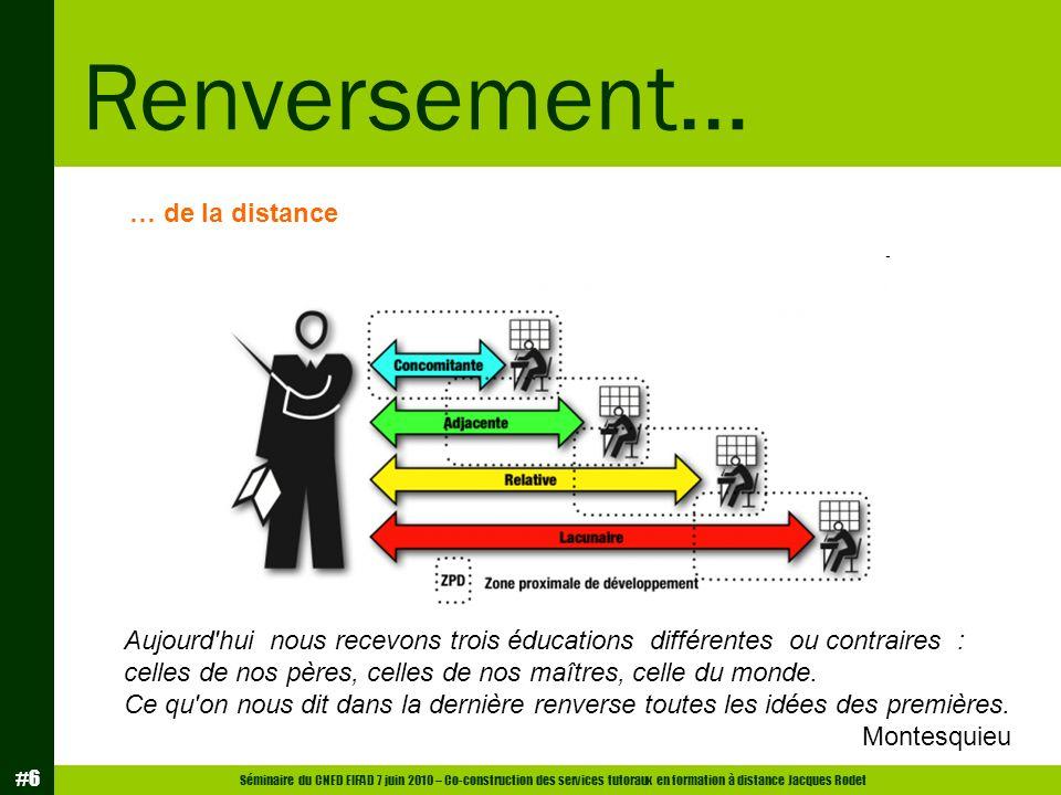 Séminaire du CNED EIFAD 7 juin 2010 – Co-construction des services tutoraux en formation à distance Jacques Rodet #7 Renversement…