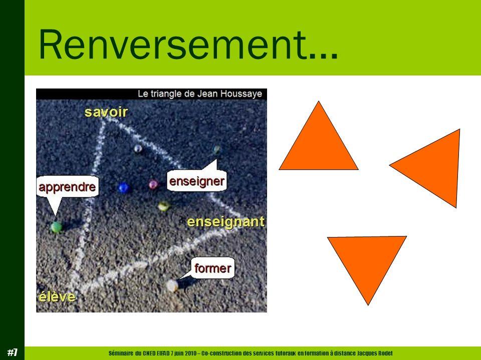 Séminaire du CNED EIFAD 7 juin 2010 – Co-construction des services tutoraux en formation à distance Jacques Rodet #58 Références http://sites.ac-mayotte.fr/colmgombani/article.php3?id_article=212 http://linda.perry.net/nm2219/theories8.htm http://didapro.wordpress.com/2010/03/10/a-quelle-distance-de-vous-sont-vos-apprenants/ http://sayapa.tumblr.com/post/434759607/mecanique-du-tutorat-a-distance www.uv.es/moltoe/webquest/audept/top.html Les autres illustrations et tableaux sont de Jacques Rodet