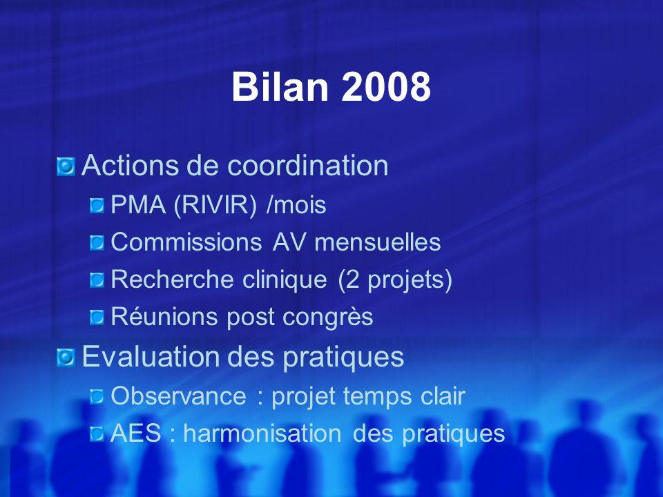 Bilan 2008 Actions de coordination PMA (RIVIR) /mois Commissions AV mensuelles Recherche clinique (2 projets) Réunions post congrès Evaluation des pra