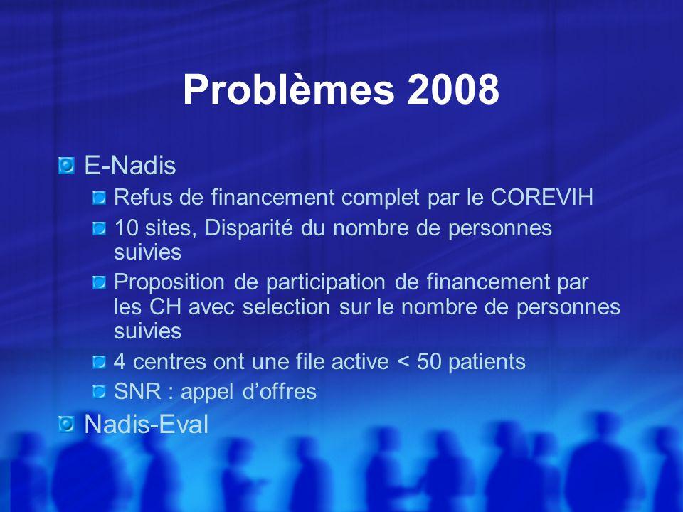 Problèmes 2008 E-Nadis Refus de financement complet par le COREVIH 10 sites, Disparité du nombre de personnes suivies Proposition de participation de