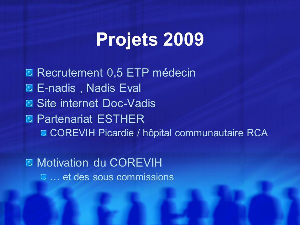 Projets 2009 Recrutement 0,5 ETP médecin E-nadis, Nadis Eval Site internet Doc-Vadis Partenariat ESTHER COREVIH Picardie / hôpital communautaire RCA M