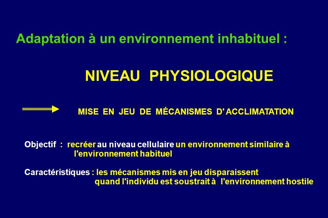Adaptation à un environnement inhabituel : NIVEAU PHYSIOLOGIQUE MISE EN JEU DE MÉCANISMES D' ACCLIMATATION Objectif : recréer au niveau cellulaire un