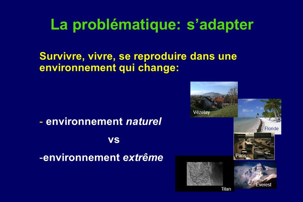La problématique: sadapter Survivre, vivre, se reproduire dans une environnement qui change: - environnement naturel vs -environnement extrême Titan F