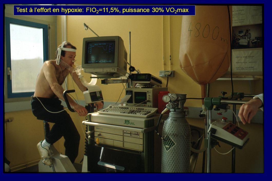 Test à leffort en hypoxie: FIO 2 =11,5%, puissance 30% VO 2 max