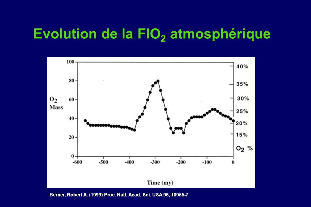 Evolution de la FIO 2 atmosphérique Berner, Robert A. (1999) Proc. Natl. Acad. Sci. USA 96, 10955-7
