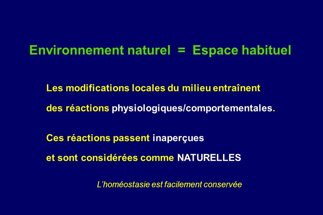 Environnement naturel = Espace habituel Les modifications locales du milieu entraînent des réactions physiologiques/comportementales. Ces réactions pa