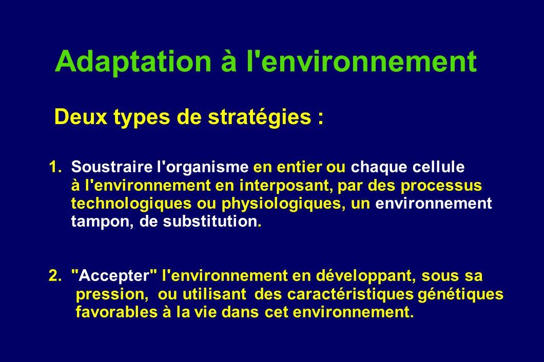 Adaptation à l'environnement Deux types de stratégies : 1. Soustraire l'organisme en entier ou chaque cellule à l'environnement en interposant, par de