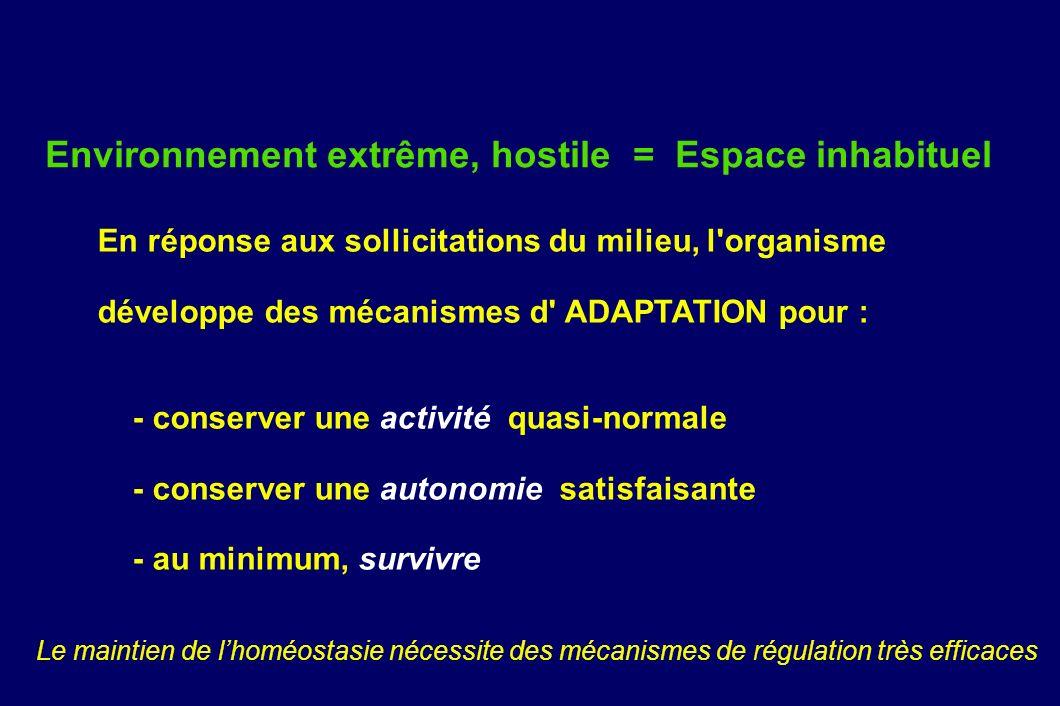 Environnement extrême, hostile = Espace inhabituel En réponse aux sollicitations du milieu, l'organisme développe des mécanismes d' ADAPTATION pour :