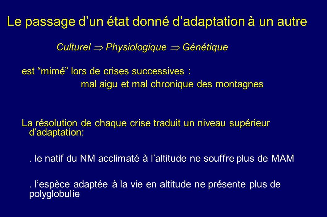Le passage dun état donné dadaptation à un autre Culturel Physiologique Génétique est mimé lors de crises successives : mal aigu et mal chronique des