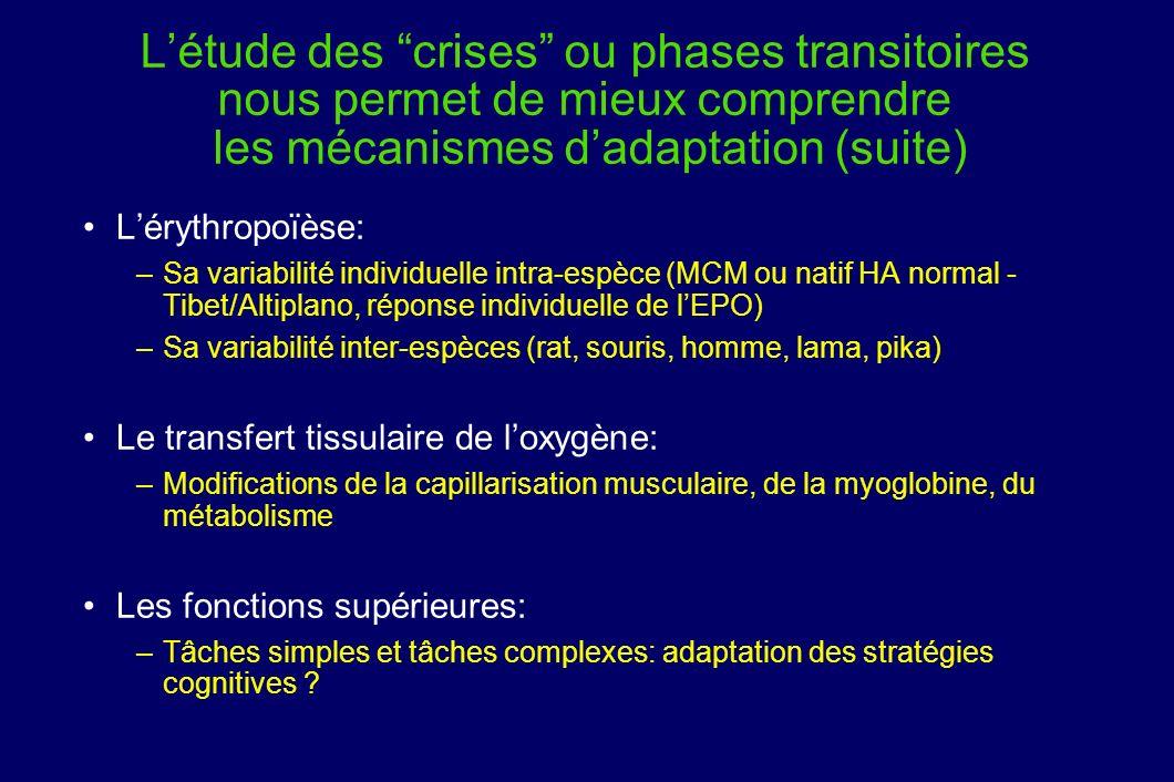 Létude des crises ou phases transitoires nous permet de mieux comprendre les mécanismes dadaptation (suite) Lérythropoïèse: –Sa variabilité individuel