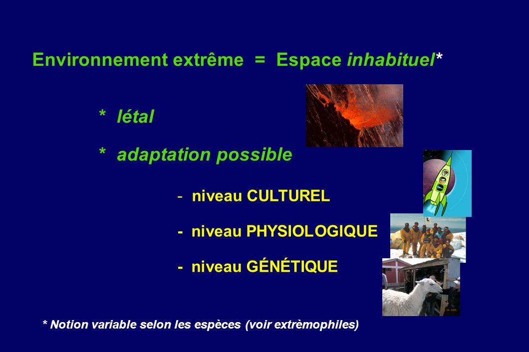 Environnement extrême = Espace inhabituel* * létal * adaptation possible - niveau CULTUREL - niveau PHYSIOLOGIQUE - niveau GÉNÉTIQUE * Notion variable