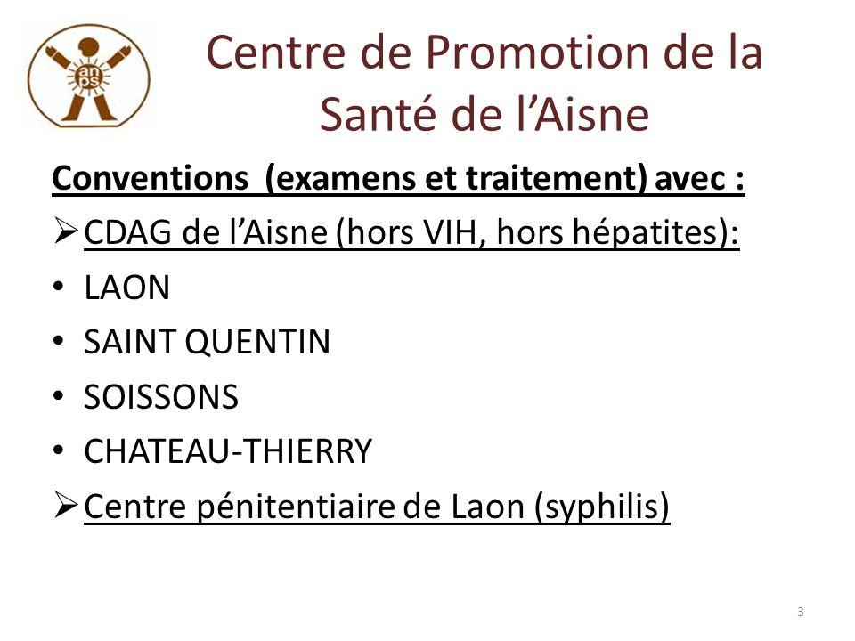 Centre de Promotion de la Santé de lAisne Conventions (examens et traitement) avec : CDAG de lAisne (hors VIH, hors hépatites): LAON SAINT QUENTIN SOI