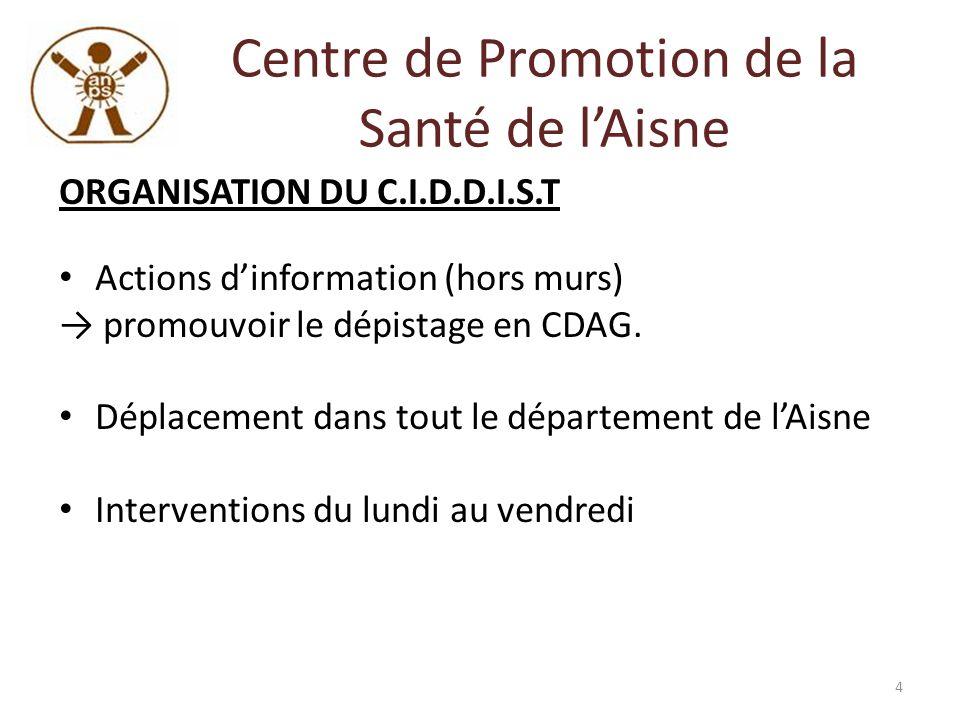 Centre de Promotion de la Santé de lAisne ORGANISATION DU C.I.D.D.I.S.T Actions dinformation (hors murs) promouvoir le dépistage en CDAG. Déplacement