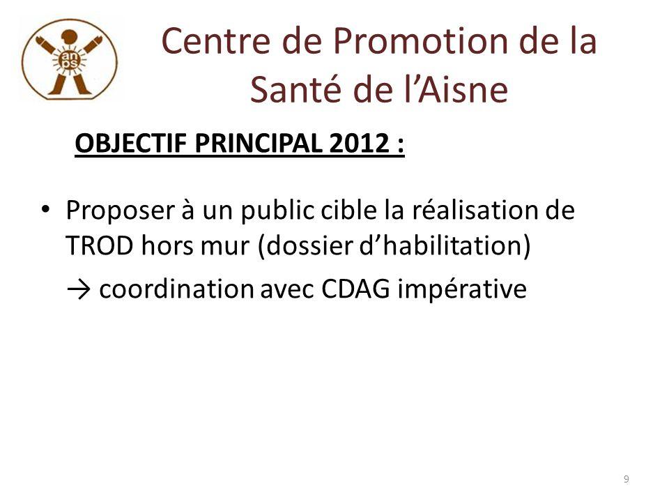 Centre de Promotion de la Santé de lAisne OBJECTIF PRINCIPAL 2012 : 9 Proposer à un public cible la réalisation de TROD hors mur (dossier dhabilitatio