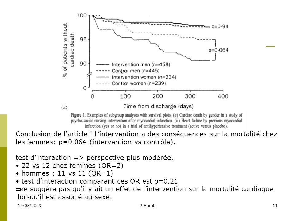 19/05/2009P Samb11 Conclusion de larticle ! Lintervention a des conséquences sur la mortalité chez les femmes: p=0.064 (intervention vs contrôle). tes