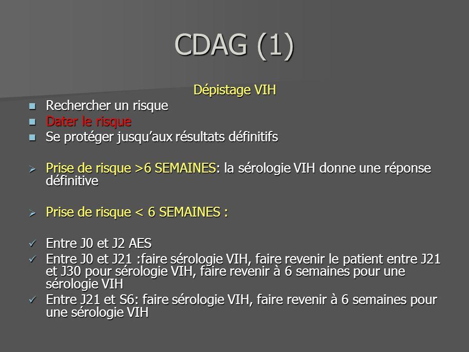 CDAG (1) Dépistage VIH Rechercher un risque Rechercher un risque Dater le risque Dater le risque Se protéger jusquaux résultats définitifs Se protéger