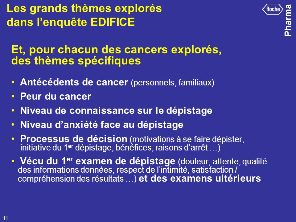 Pharma 11 Et, pour chacun des cancers explorés, des thèmes spécifiques Antécédents de cancer (personnels, familiaux) Peur du cancer Niveau de connaiss