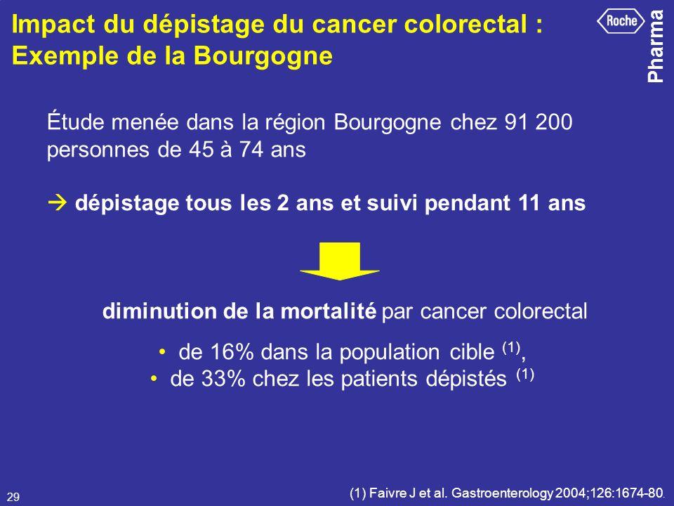 Pharma 29 Étude menée dans la région Bourgogne chez 91 200 personnes de 45 à 74 ans dépistage tous les 2 ans et suivi pendant 11 ans diminution de la