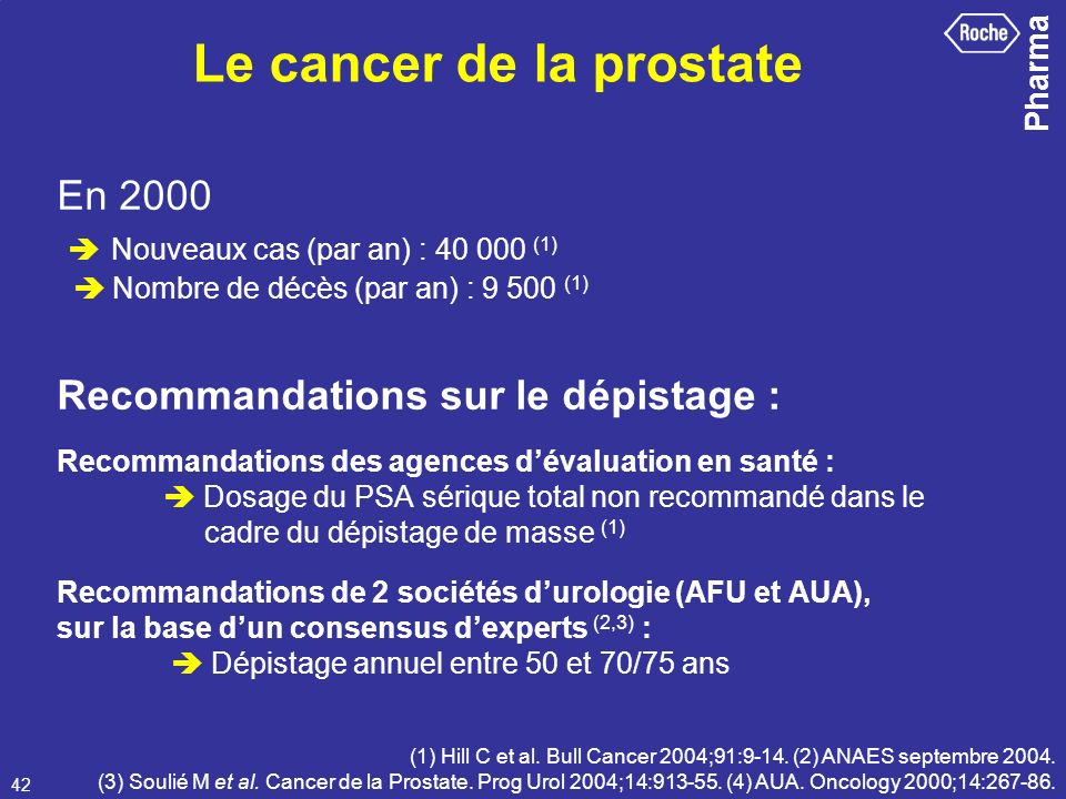 Pharma 42 (1) Hill C et al. Bull Cancer 2004;91:9-14. (2) ANAES septembre 2004. (3) Soulié M et al. Cancer de la Prostate. Prog Urol 2004;14:913-55. (