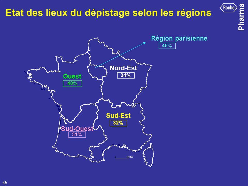 Pharma 45 Etat des lieux du dépistage selon les régions