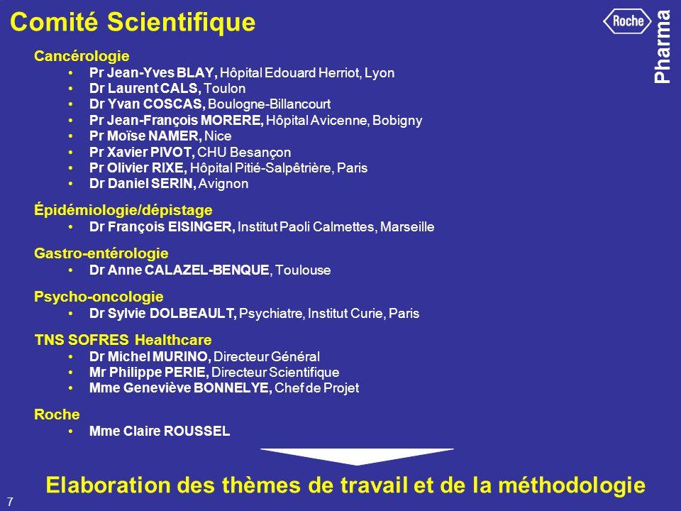 Pharma 8 EDIFICE : une approche originale (1) Eisinger F et al.