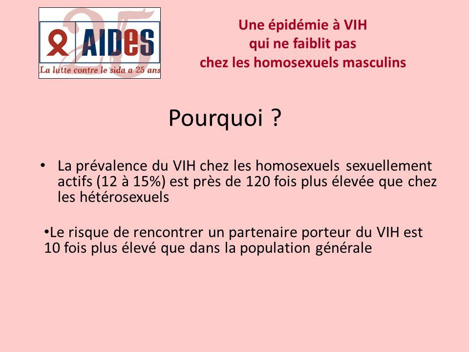 Une épidémie à VIH qui ne faiblit pas chez les homosexuels masculins La prévalence du VIH chez les homosexuels sexuellement actifs (12 à 15%) est près